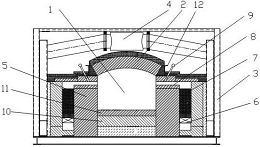 CN106048207A_一种锻钢用窑炉 专利基本信息(图1)